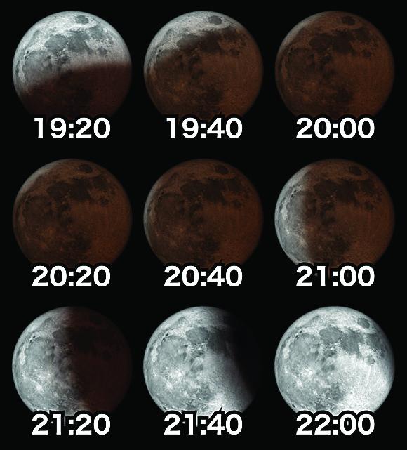 5月26日の月食の経過